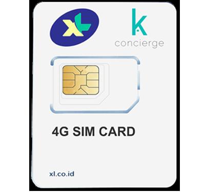 Sim Card – $1